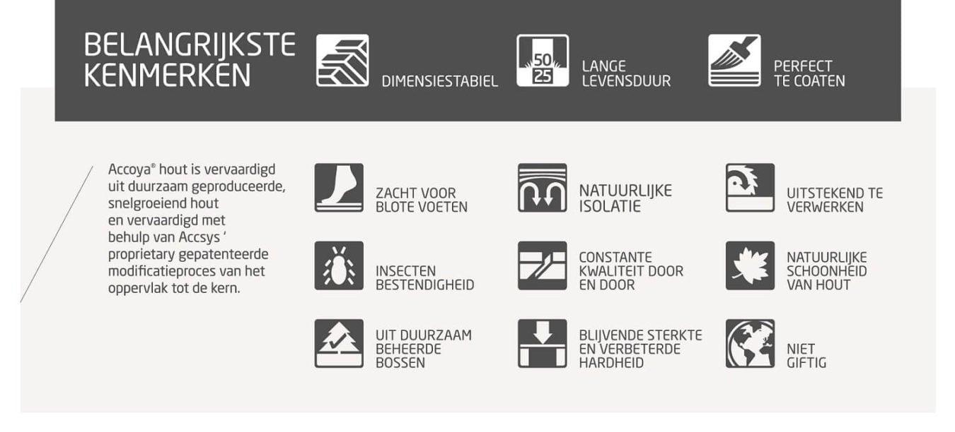 Eigenschappen accoya - factsheet
